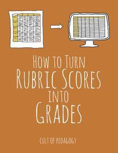 Nace cover letter rubric